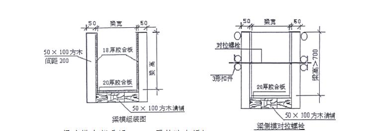 框架结构施工方案范本(共89页)