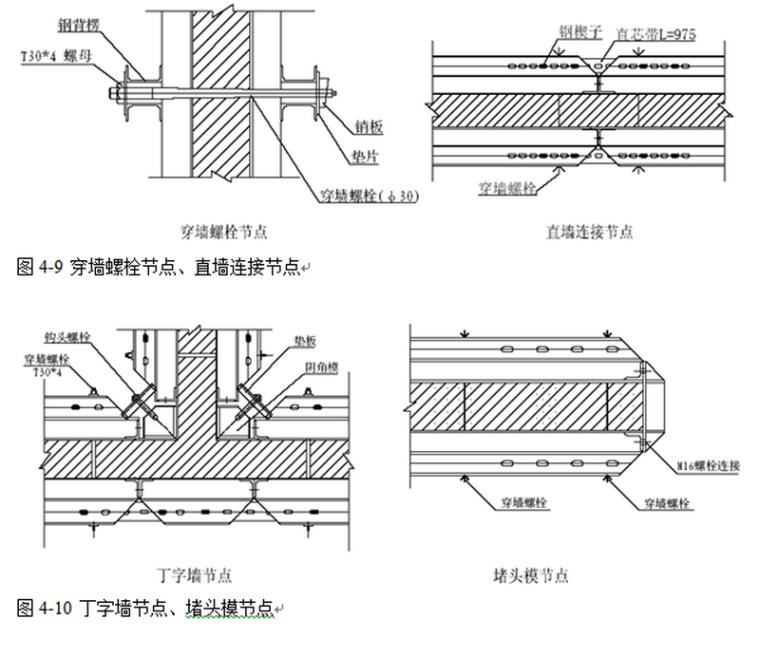 科研住宅小区项目模板工程专项施工方案
