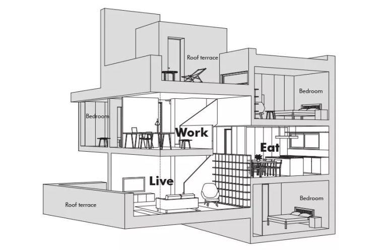 建筑师独立开发的公寓楼,真是好房子!_10