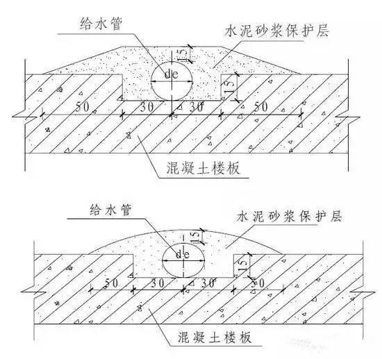 室内给水、排水管道节点图做法大全