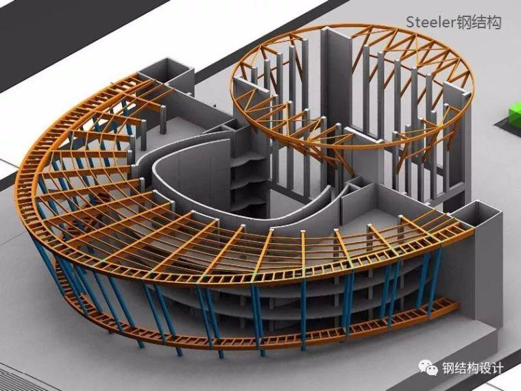 双曲钢构件深化设计和加工制作流程(多图,建议收藏)_88