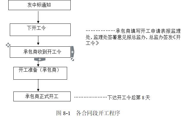 某电器厂工程监理细则(共92页)_3