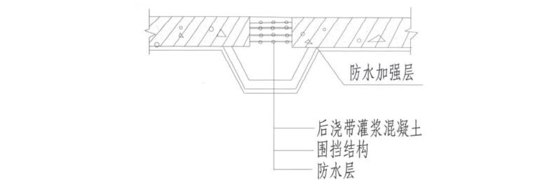 天津市第一中级人民法院审判综合楼施工组织设计