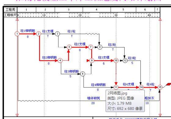 理工大学车库工程厂房施工组织设计方案(共42页,详细)