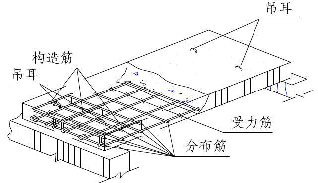 楼板上开洞 配筋构造详解