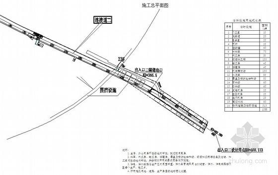 [重庆]城市隧道工程施工组织设计(投标)
