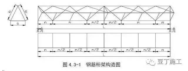 钢筋桁架支模施工技术