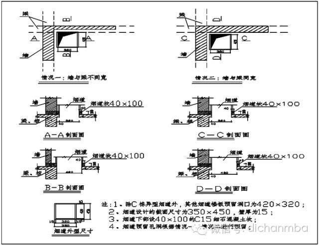 万科20年精装修设计问题经验大总结!!!_11
