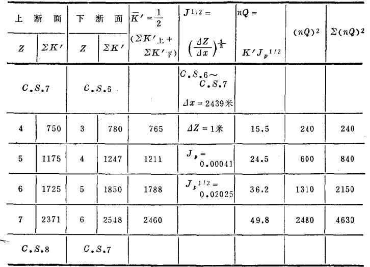 水力计算手册pdf格式(水利水电设计必备工具书)_5