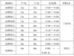 河道治理方案Word版(共37页)