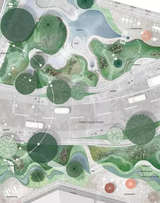 景观平面图十种风格大分类,你喜欢哪一类