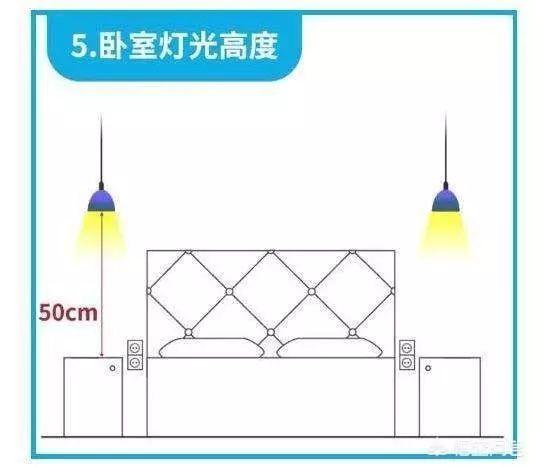 床头壁灯安装高度是多少?床头壁灯装一个可以吗?