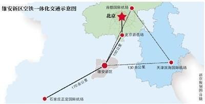 雄安新区将建高铁站:在地下通行,41分钟可到北京
