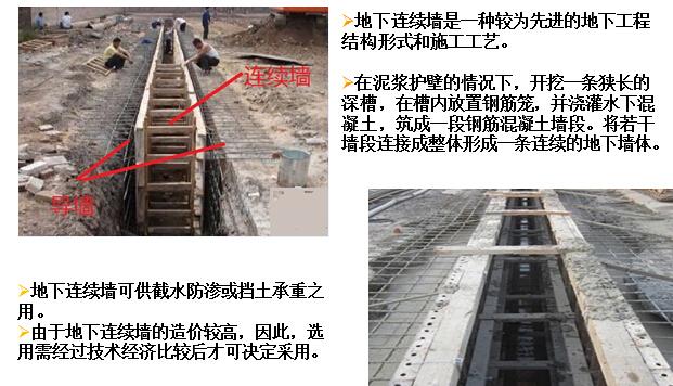 《城市地下空间建设新技术》课件(附50个动画)-超深基坑工程地下连续墙施工技术
