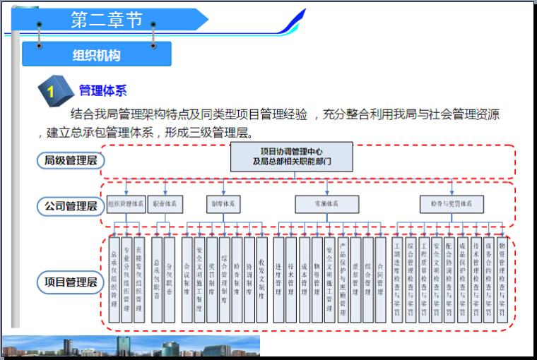 [中建]万达广场项目总承包管理概述(106页)