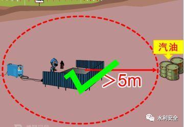 水利施工现场常见的这些安全风险,你的控制措施得当吗?