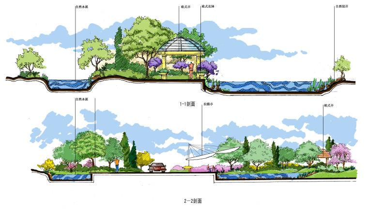 7套公园手绘剖面图PSD素材