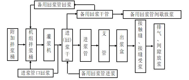水电站施工组织设计word版(共470页)_2
