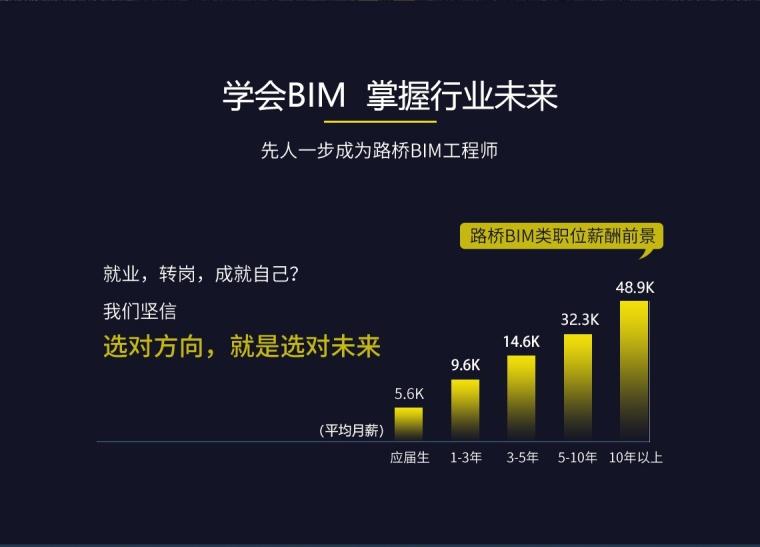 [4.685亿]港珠澳大桥BIM项目造价高达4.6亿,人才严重缺乏!