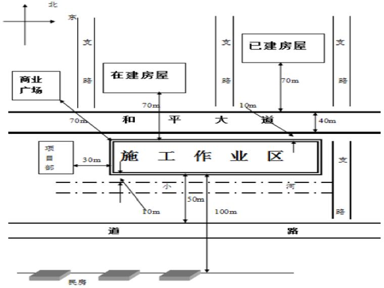 复杂边界条件下地铁车站爆破控制技术研究