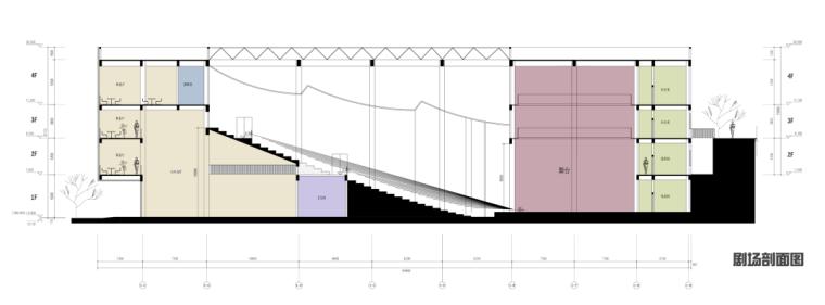 [湖南]西南设计院多功能文化艺术中心建筑设计方案文本_9
