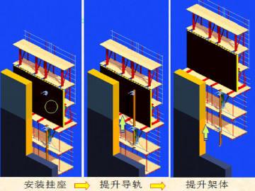 土木工程施工新技术590页(基础模板脚手架钢结构,机电防水抗震,建筑业10项新技术总结)