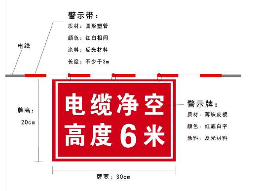 公路工程项目施工现场安全防护标志标识标准化图册166页_6