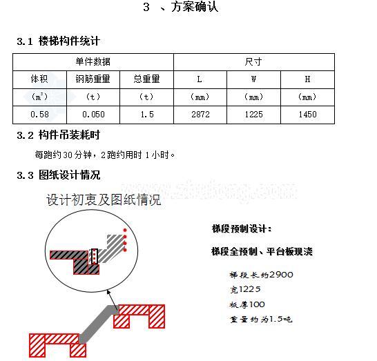框剪结构高层住宅楼预制楼梯吊装施工方案(共16页)