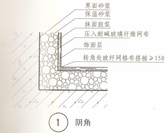 玻化微珠外墙内保温施工方案