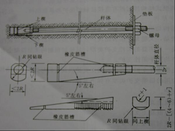 锚喷支护结构的设计与施工资料下载-锚喷支护结构的设计与施工
