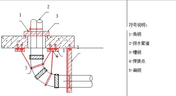 机电安装施工方案