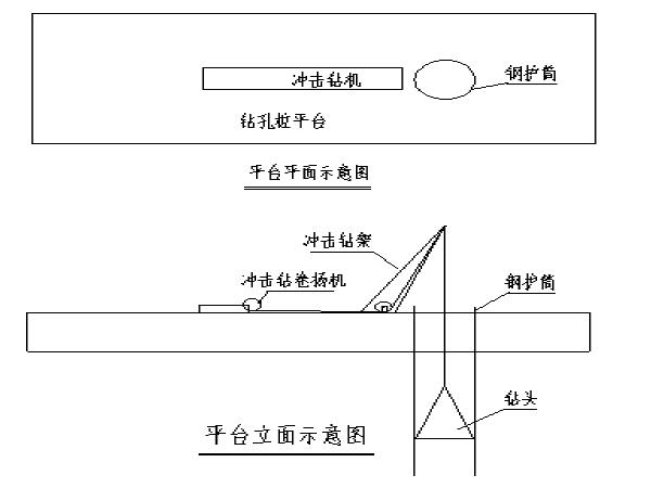 久庆河中桥施工组织设计(106页)_2