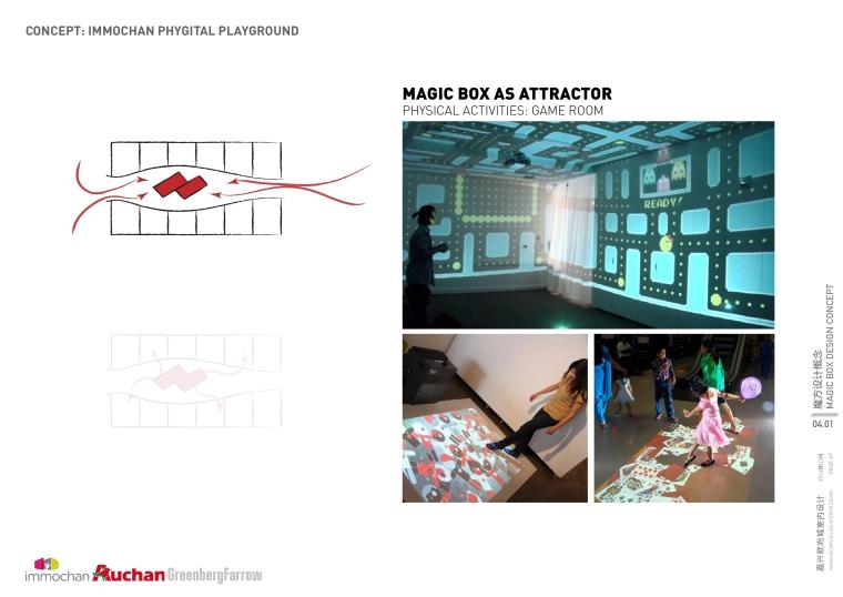 [嘉兴]欧尚城--Auchan欧尚超市室内设计方案PDF+JPG丨108P丨315M_28
