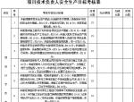 项目部安全生产目标考核表