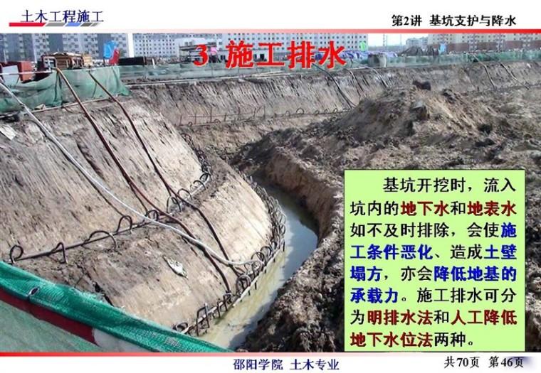 边坡支护工程施工与基坑的支护、降水_40