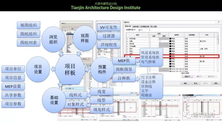 """BIM正向设计实现绿色建筑""""零能耗""""_32"""