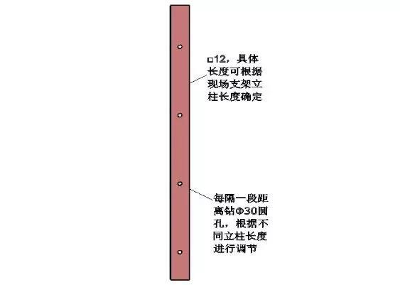 BIM应用案例分享-管线综合支吊架实施做法_24
