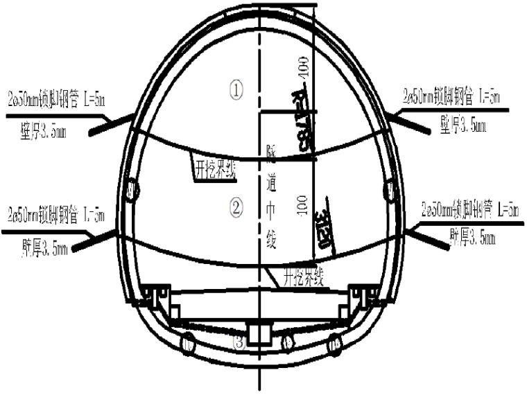 福平铁路2标大象山隧道施工作业指导书