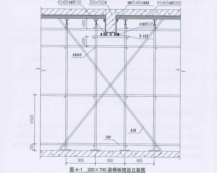 中洲滨海商业中心总承包工程高大模板支设方案