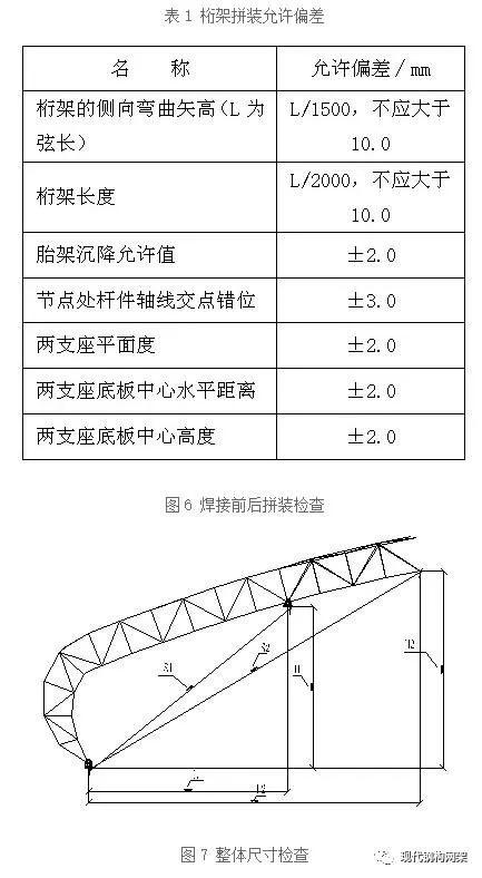 葫芦岛体育馆弓形桁架施工技术_6