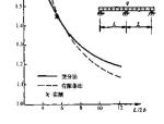 混凝土箱梁分析理论(PPT,70页)
