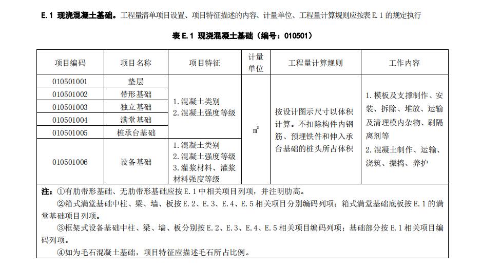 2013-建设工程工程量清单计价规范完整版_6