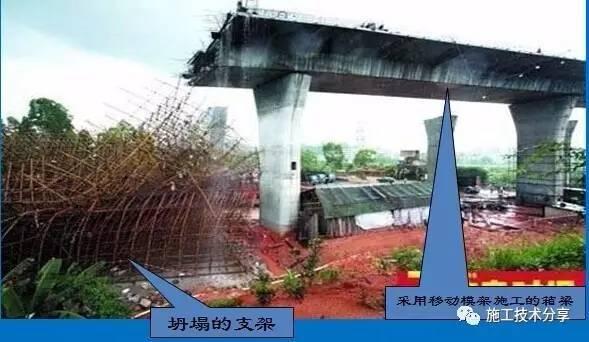 桥梁施工典型事故案例分析(模架荷载)_4
