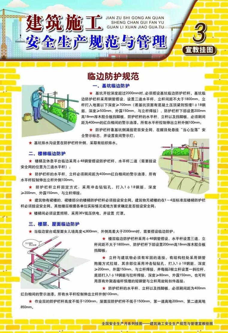 施工现场安全生产管理与电焊工作业安全挂图,来一波!_3