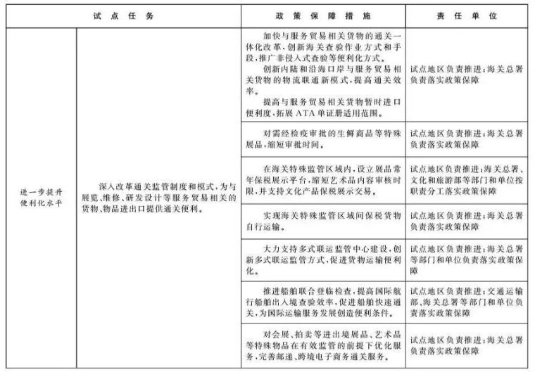 北京和雄安新区列为服贸试点,工程咨询行业迎来重大变革!_10
