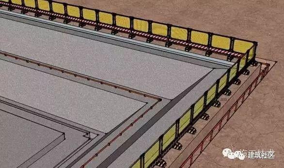 工程施工、安全标准化做法 !!