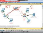 CCNA3-STP和VLAN.课程讲义