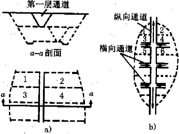 路桥工程施工技术交底(1)60页