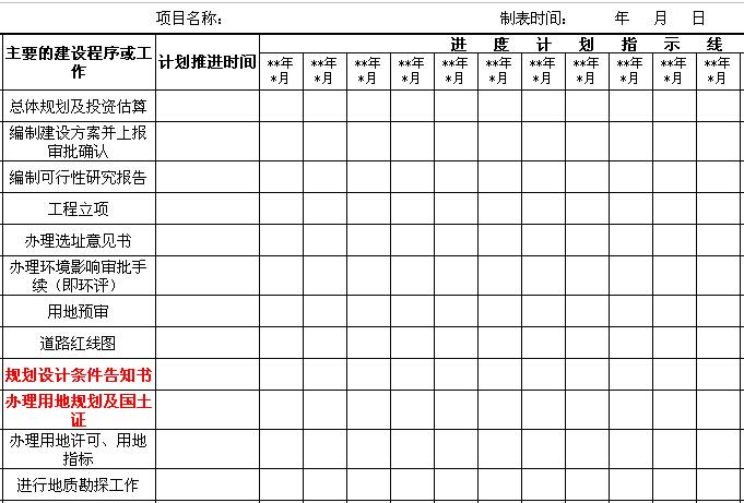 工程项目建设全周期进度计划表