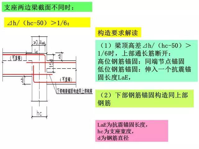 资料员之梁标准构造详图的识图_11